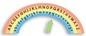 L'arc de l'alphabet